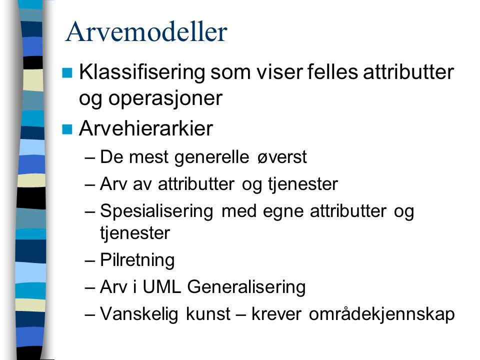 Arvemodeller Klassifisering som viser felles attributter og operasjoner Arvehierarkier –De mest generelle øverst –Arv av attributter og tjenester –Spesialisering med egne attributter og tjenester –Pilretning –Arv i UML Generalisering –Vanskelig kunst – krever områdekjennskap