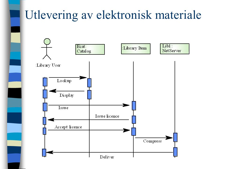 Utlevering av elektronisk materiale