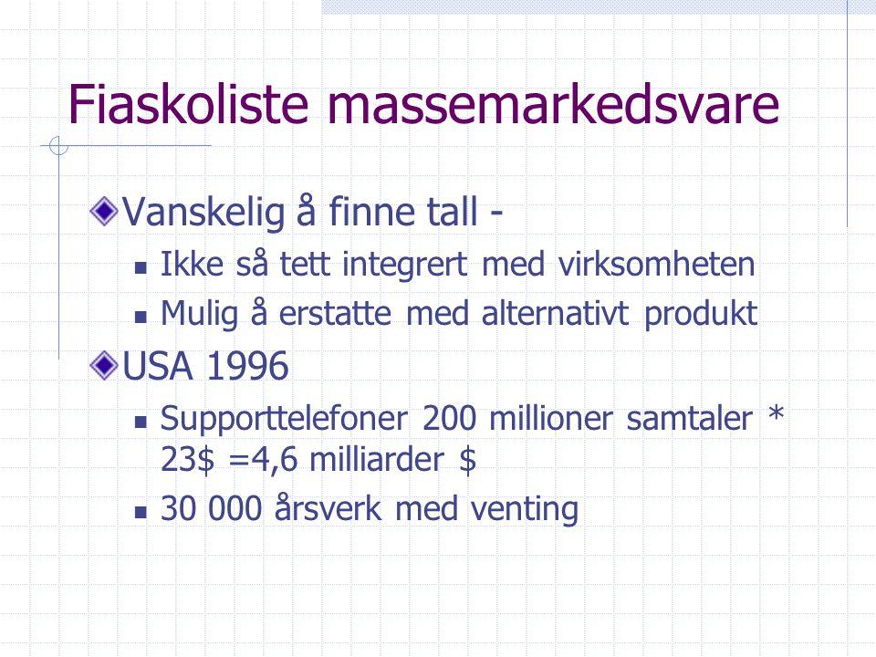 Fiaskoliste massemarkedsvare Vanskelig å finne tall - Ikke så tett integrert med virksomheten Mulig å erstatte med alternativt produkt USA 1996 Suppor
