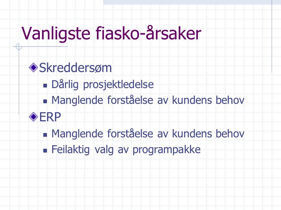Vanligste fiasko-årsaker Skreddersøm Dårlig prosjektledelse Manglende forståelse av kundens behov ERP Manglende forståelse av kundens behov Feilaktig