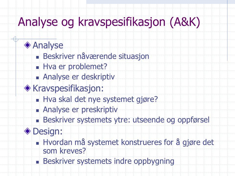 Analyse og kravspesifikasjon (A&K) Analyse Beskriver nåværende situasjon Hva er problemet? Analyse er deskriptiv Kravspesifikasjon: Hva skal det nye s
