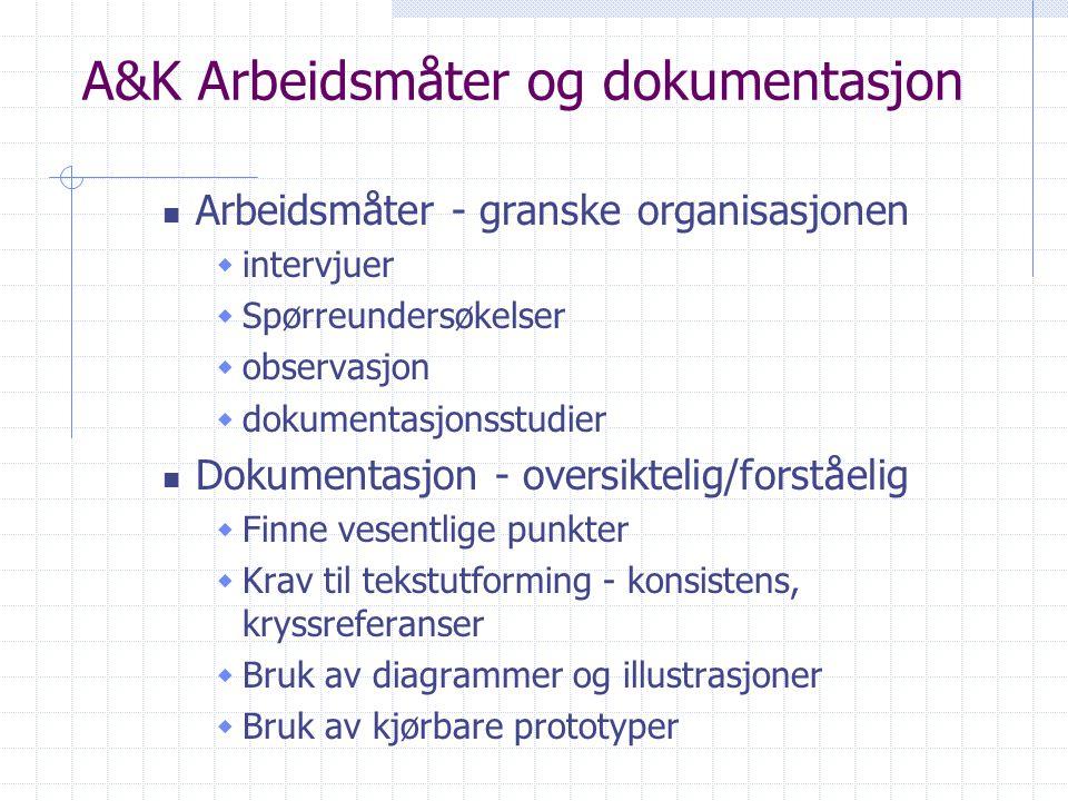 A&K Arbeidsmåter og dokumentasjon Arbeidsmåter - granske organisasjonen  intervjuer  Spørreundersøkelser  observasjon  dokumentasjonsstudier Dokum