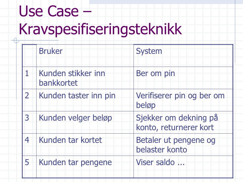 Use Case – Kravspesifiseringsteknikk BrukerSystem 1Kunden stikker inn bankkortet Ber om pin 2Kunden taster inn pinVerifiserer pin og ber om beløp 3Kun