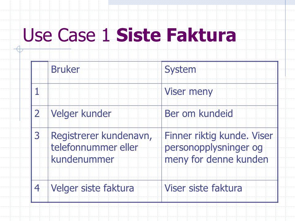 Use Case 1 Siste Faktura BrukerSystem 1Viser meny 2Velger kunderBer om kundeid 3Registrerer kundenavn, telefonnummer eller kundenummer Finner riktig k