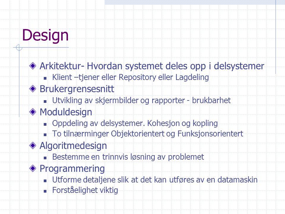 Design Arkitektur- Hvordan systemet deles opp i delsystemer Klient –tjener eller Repository eller Lagdeling Brukergrensesnitt Utvikling av skjermbilde