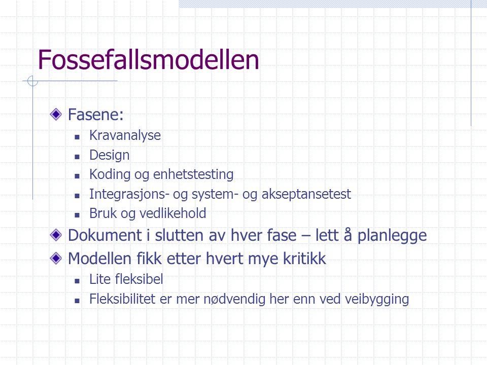 Fossefallsmodellen Fasene: Kravanalyse Design Koding og enhetstesting Integrasjons- og system- og akseptansetest Bruk og vedlikehold Dokument i slutte