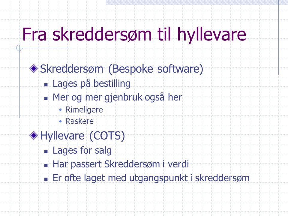 Fra skreddersøm til hyllevare Skreddersøm (Bespoke software) Lages på bestilling Mer og mer gjenbruk også her  Rimeligere  Raskere Hyllevare (COTS)