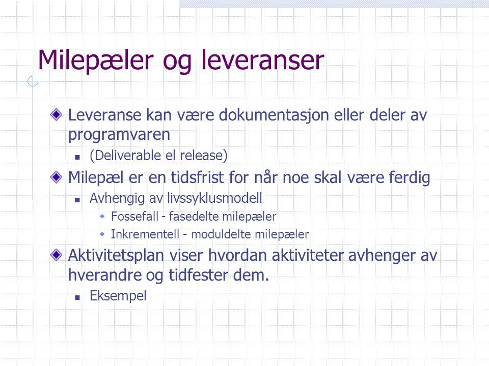 Milepæler og leveranser Leveranse kan være dokumentasjon eller deler av programvaren (Deliverable el release) Milepæl er en tidsfrist for når noe skal