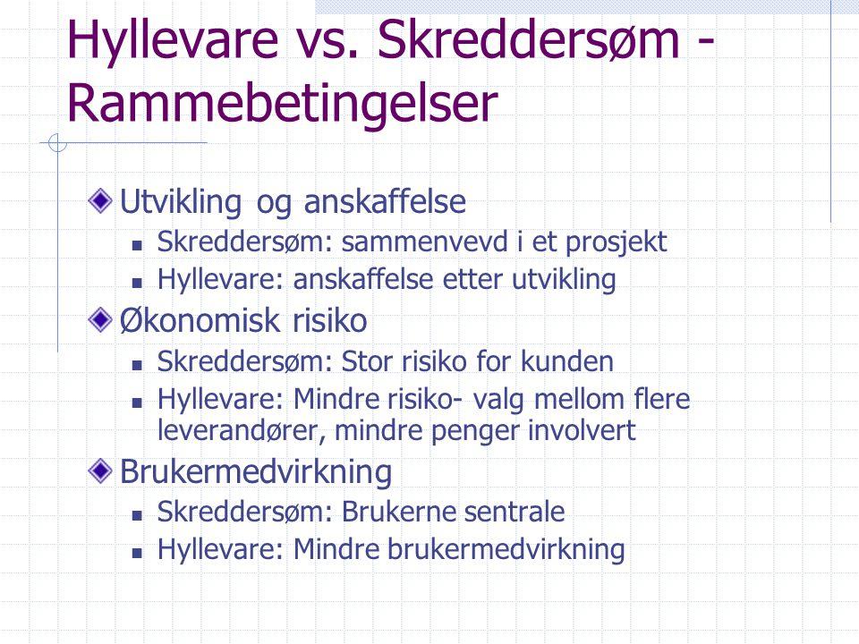 Hyllevare vs. Skreddersøm - Rammebetingelser Utvikling og anskaffelse Skreddersøm: sammenvevd i et prosjekt Hyllevare: anskaffelse etter utvikling Øko