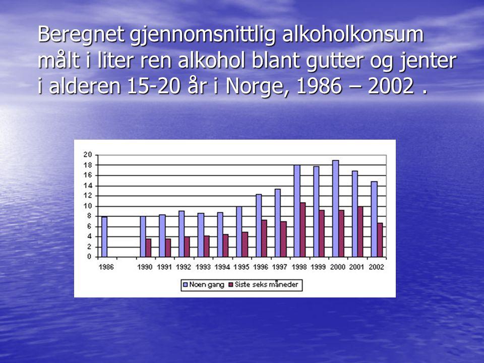 Beregnet gjennomsnittlig alkoholkonsum målt i liter ren alkohol blant gutter og jenter i alderen 15-20 år i Norge, 1986 – 2002.