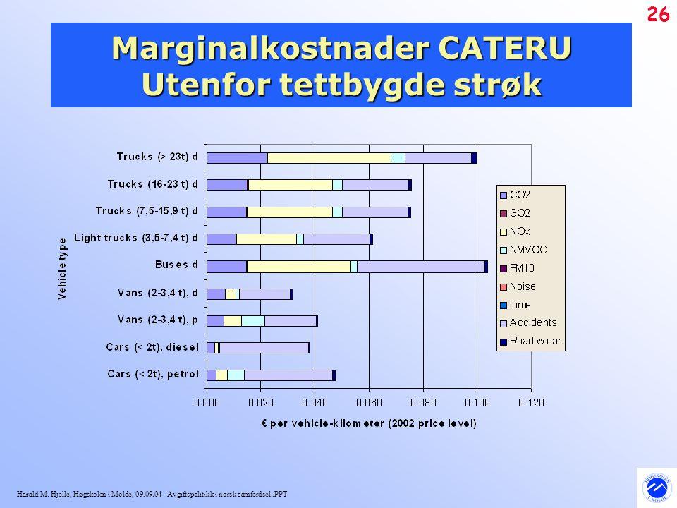 Harald M. Hjelle, Høgskolen i Molde, 09.09.04 Avgiftspolitikk i norsk samferdsel..PPT 26 Marginalkostnader CATERU Utenfor tettbygde strøk