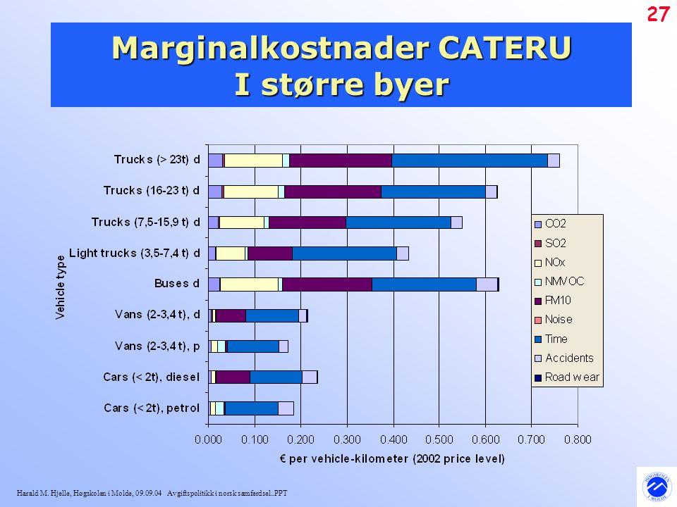 Harald M. Hjelle, Høgskolen i Molde, 09.09.04 Avgiftspolitikk i norsk samferdsel..PPT 27 Marginalkostnader CATERU I større byer