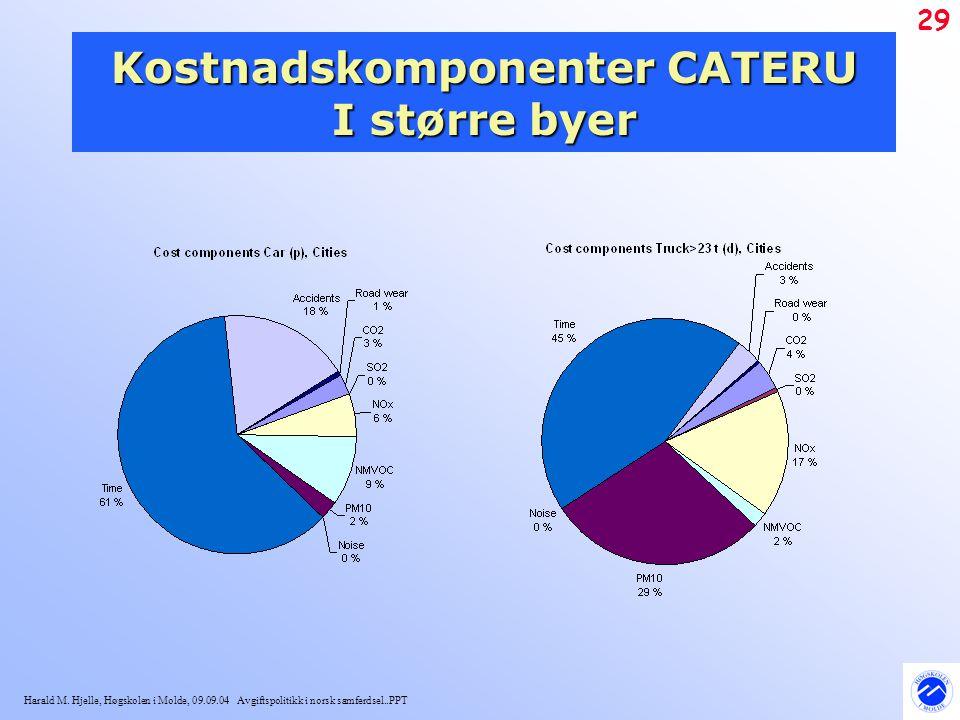 Harald M. Hjelle, Høgskolen i Molde, 09.09.04 Avgiftspolitikk i norsk samferdsel..PPT 29 Kostnadskomponenter CATERU I større byer