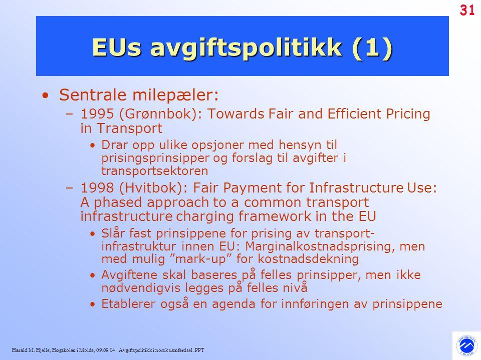 Harald M. Hjelle, Høgskolen i Molde, 09.09.04 Avgiftspolitikk i norsk samferdsel..PPT 31 EUs avgiftspolitikk (1) Sentrale milepæler: –1995 (Grønnbok):
