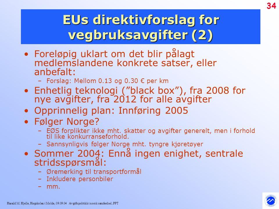 Harald M. Hjelle, Høgskolen i Molde, 09.09.04 Avgiftspolitikk i norsk samferdsel..PPT 34 EUs direktivforslag for vegbruksavgifter (2) Foreløpig uklart