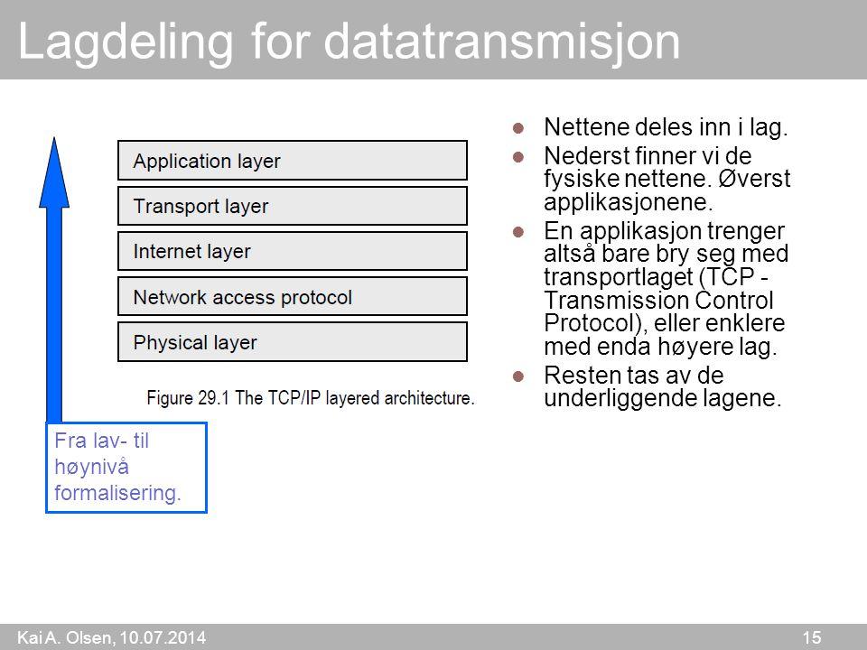 Kai A. Olsen, 10.07.2014 15 Lagdeling for datatransmisjon Nettene deles inn i lag.