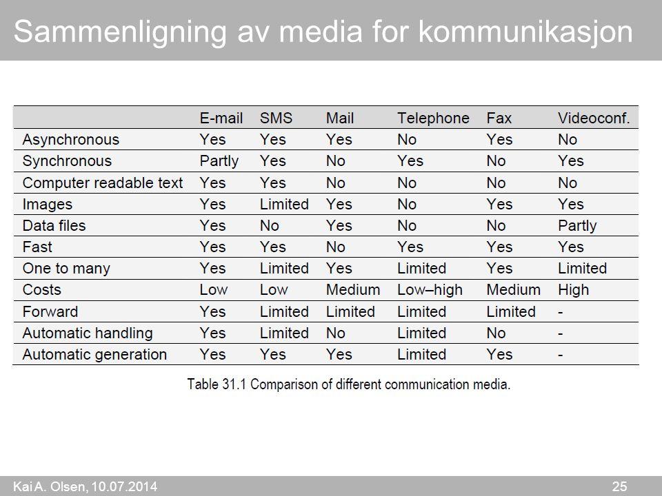 Kai A. Olsen, 10.07.2014 25 Sammenligning av media for kommunikasjon