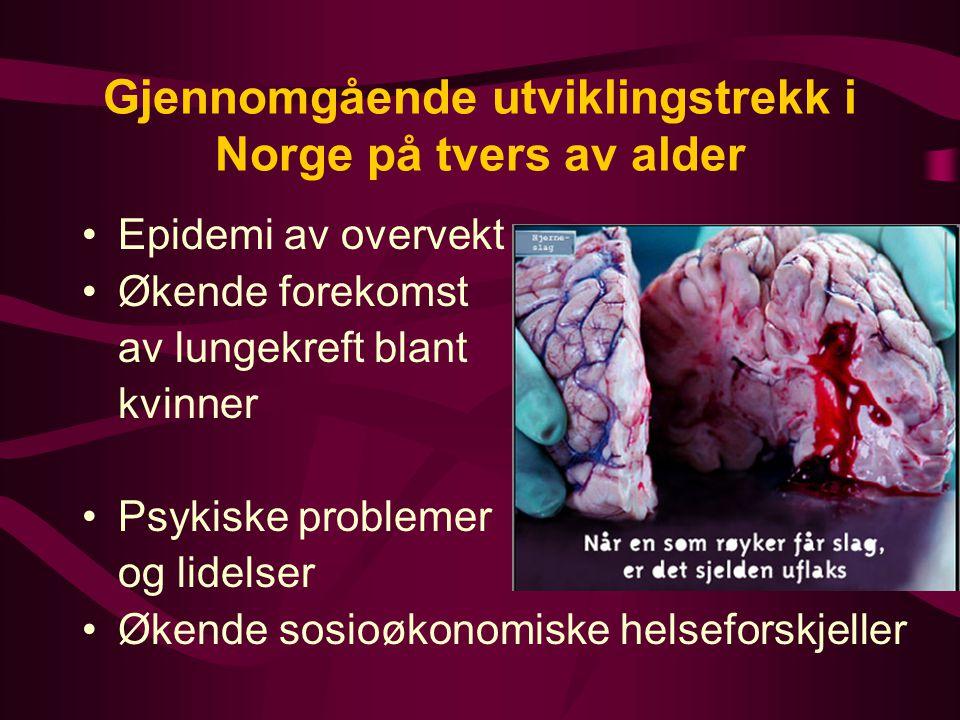 Gjennomgående utviklingstrekk i Norge på tvers av alder Epidemi av overvekt Økende forekomst av lungekreft blant kvinner Psykiske problemer og lidelser Økende sosioøkonomiske helseforskjeller