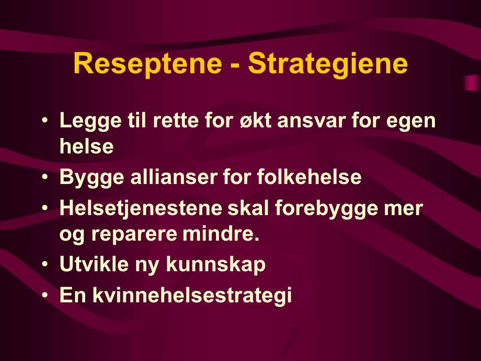 Reseptene - Strategiene Legge til rette for økt ansvar for egen helse Bygge allianser for folkehelse Helsetjenestene skal forebygge mer og reparere mindre.