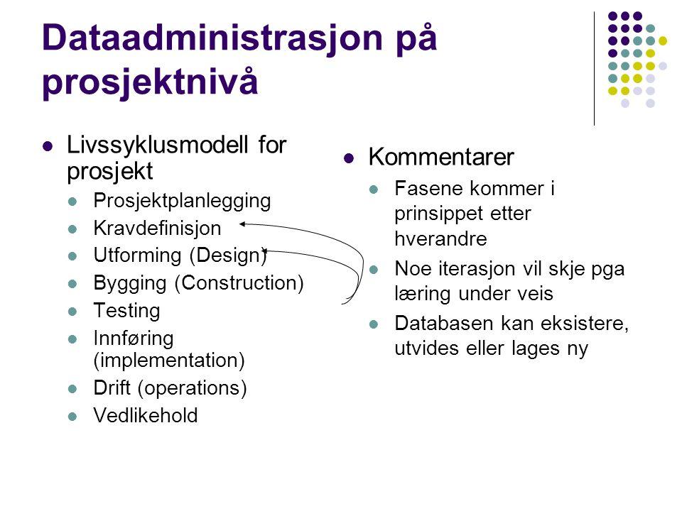 Dataadministrasjon på prosjektnivå Livssyklusmodell for prosjekt Prosjektplanlegging Kravdefinisjon Utforming (Design) Bygging (Construction) Testing Innføring (implementation) Drift (operations) Vedlikehold Kommentarer Fasene kommer i prinsippet etter hverandre Noe iterasjon vil skje pga læring under veis Databasen kan eksistere, utvides eller lages ny