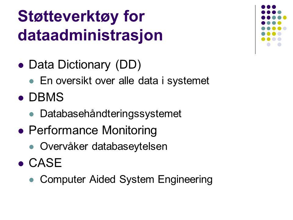 Støtteverktøy for dataadministrasjon Data Dictionary (DD) En oversikt over alle data i systemet DBMS Databasehåndteringssystemet Performance Monitoring Overvåker databaseytelsen CASE Computer Aided System Engineering