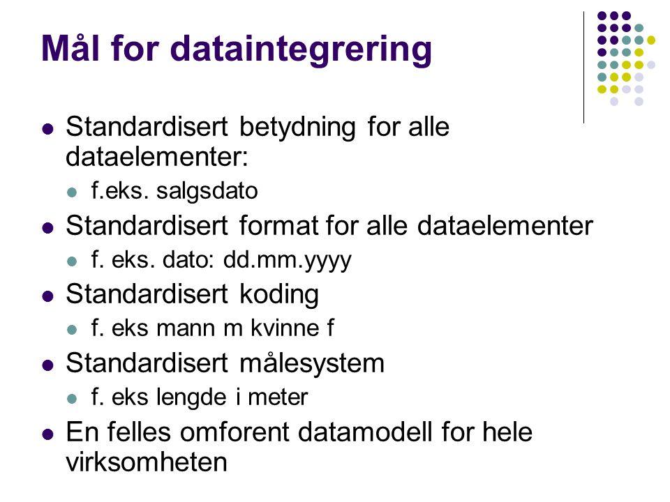 Mål for dataintegrering Standardisert betydning for alle dataelementer: f.eks.