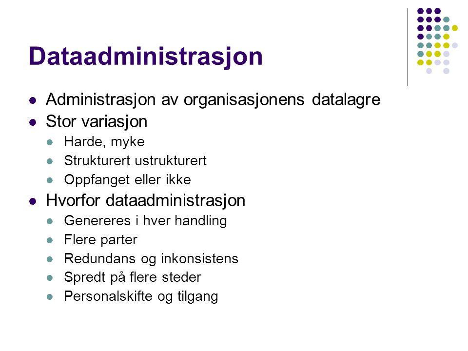 Dataadministrasjon Administrasjon av organisasjonens datalagre Stor variasjon Harde, myke Strukturert ustrukturert Oppfanget eller ikke Hvorfor dataadministrasjon Genereres i hver handling Flere parter Redundans og inkonsistens Spredt på flere steder Personalskifte og tilgang