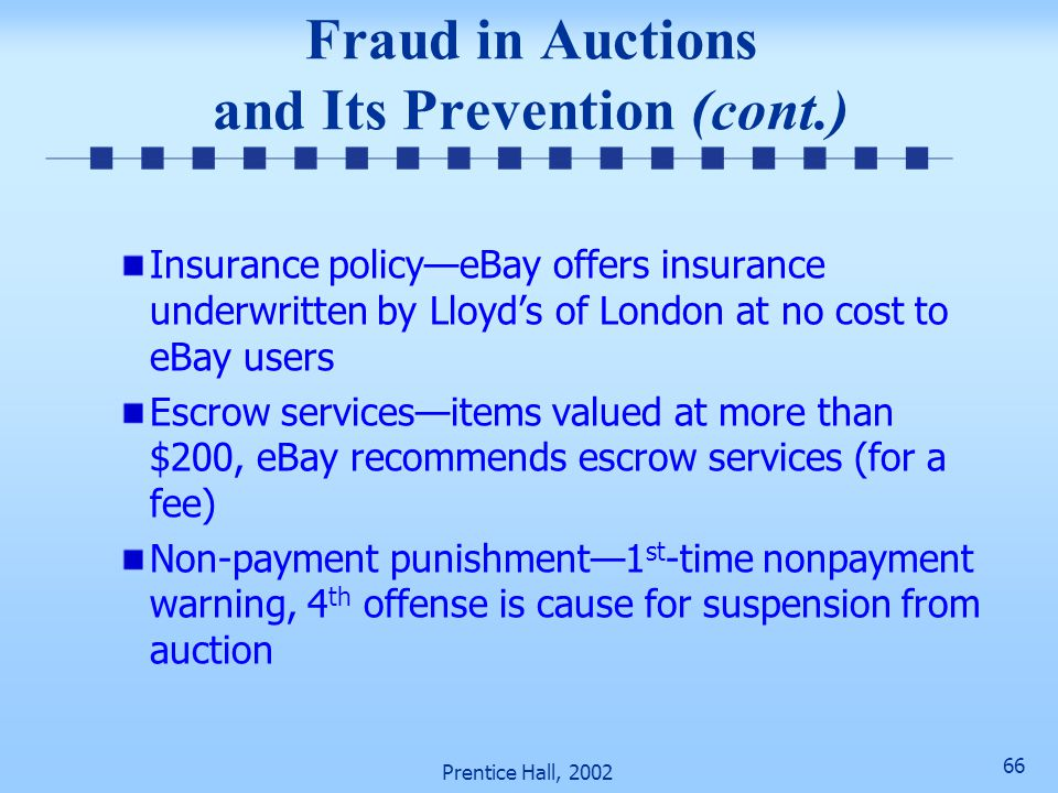 65 Prentice Hall, 2002 Protecting against e-auction fraud User identity verification—voluntary program encourages users to supply eBay with informatio