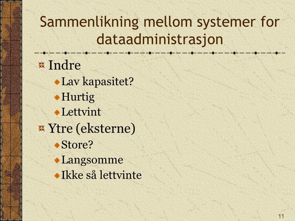 11 Sammenlikning mellom systemer for dataadministrasjon Indre Lav kapasitet? Hurtig Lettvint Ytre (eksterne) Store? Langsomme Ikke så lettvinte