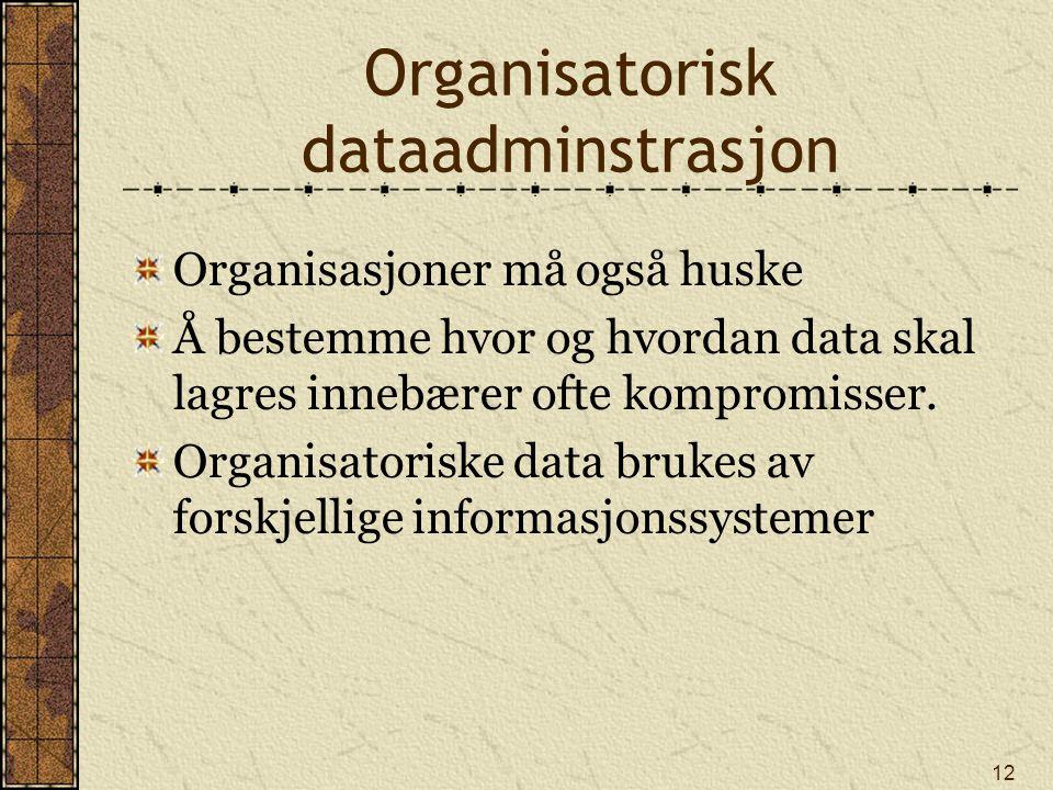 12 Organisatorisk dataadminstrasjon Organisasjoner må også huske Å bestemme hvor og hvordan data skal lagres innebærer ofte kompromisser. Organisatori