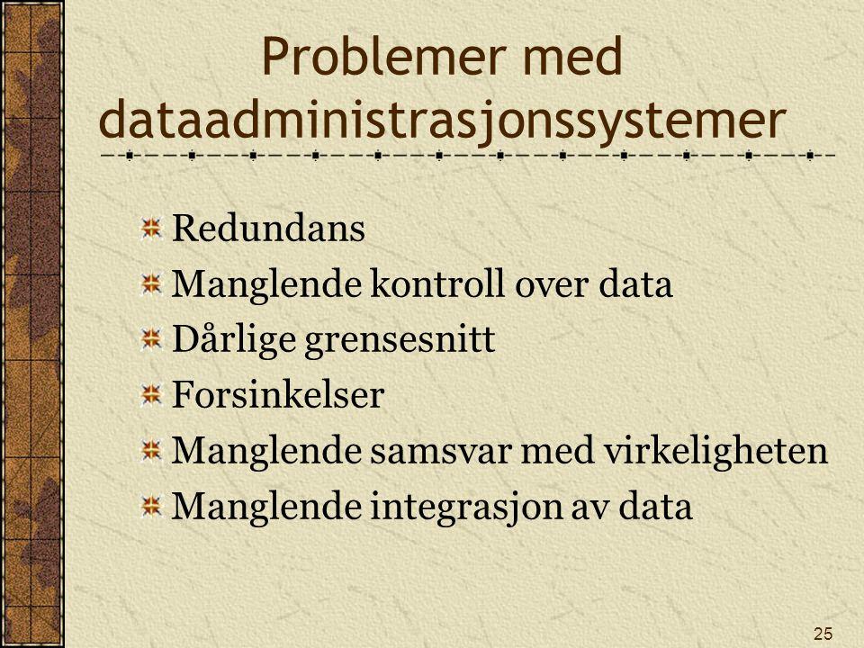 25 Problemer med dataadministrasjonssystemer Redundans Manglende kontroll over data Dårlige grensesnitt Forsinkelser Manglende samsvar med virkelighet