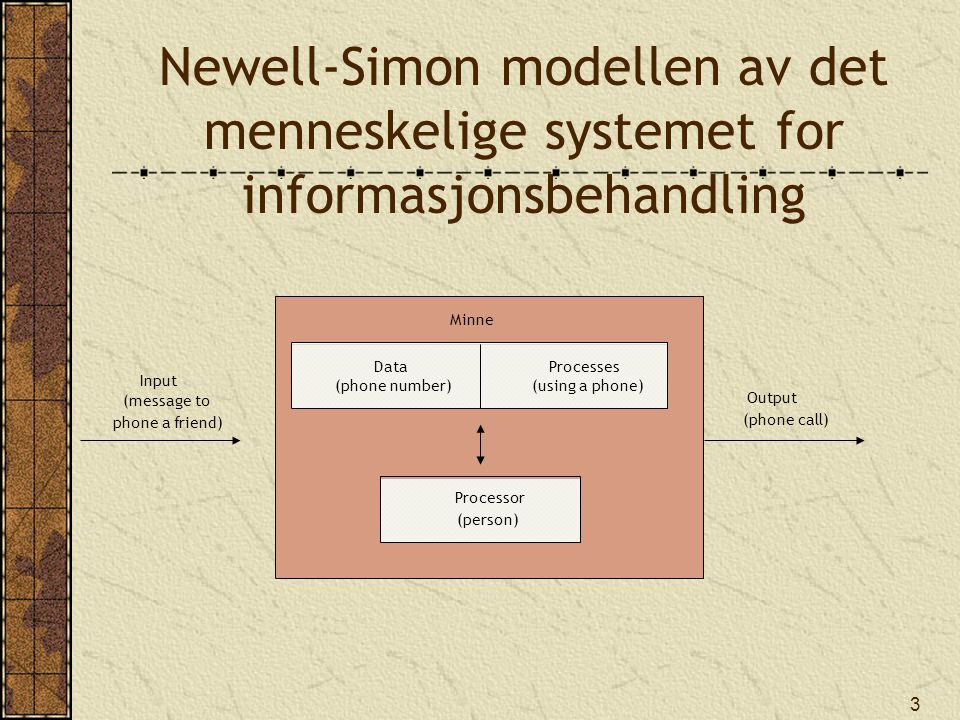 3 Minne Input (message to phone a friend) Output (phone call) Data (phone number) Processes (using a phone) Processor (person) Newell-Simon modellen av det menneskelige systemet for informasjonsbehandling