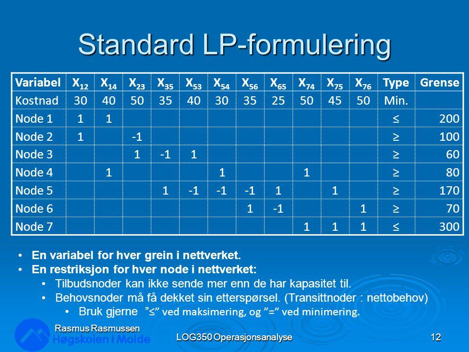 Standard LP-formulering LOG350 Operasjonsanalyse12 Rasmus Rasmussen VariabelX 12 X 14 X 23 X 35 X 53 X 54 X 56 X 65 X 74 X 75 X 76 TypeGrense Kostnad3040503540303525504550Min.