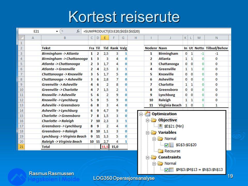 Kortest reiserute LOG350 Operasjonsanalyse 19 Rasmus Rasmussen