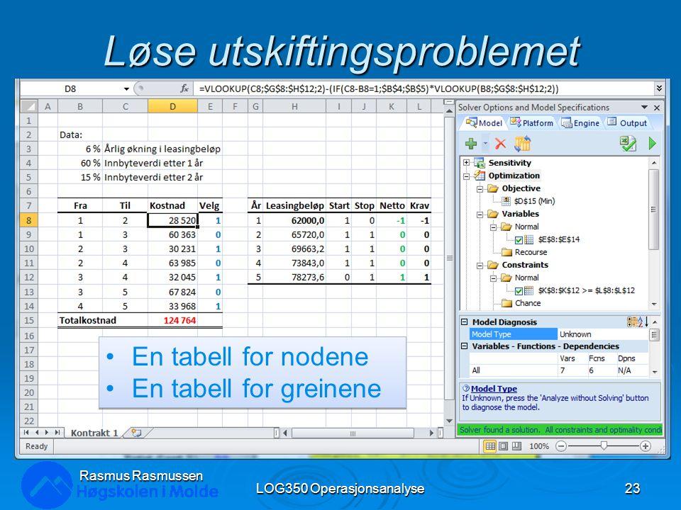 Løse utskiftingsproblemet LOG350 Operasjonsanalyse23 Rasmus Rasmussen En tabell for nodene En tabell for greinene En tabell for nodene En tabell for greinene