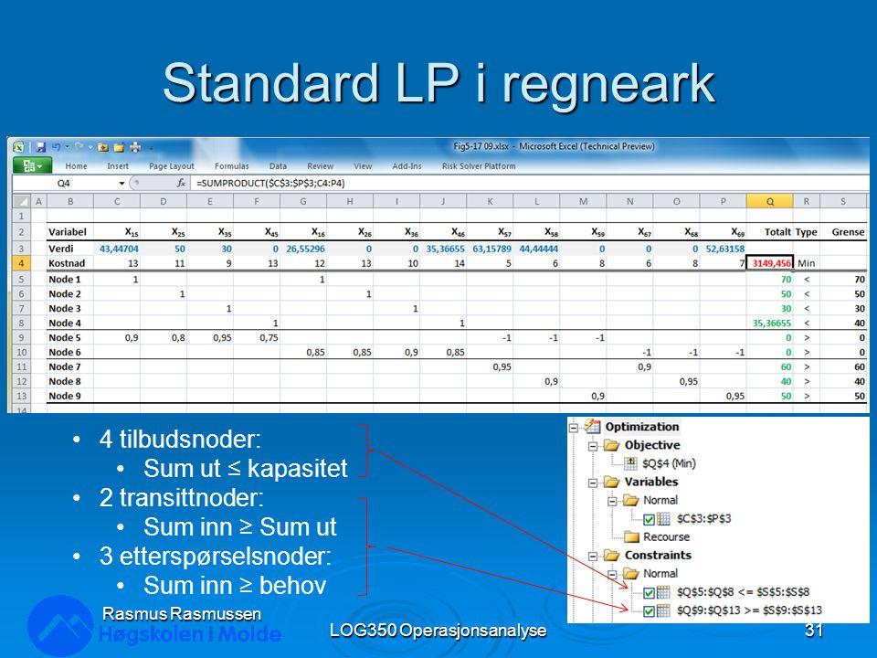 Standard LP i regneark LOG350 Operasjonsanalyse31 Rasmus Rasmussen 4 tilbudsnoder: Sum ut ≤ kapasitet 2 transittnoder: Sum inn ≥ Sum ut 3 etterspørselsnoder: Sum inn ≥ behov