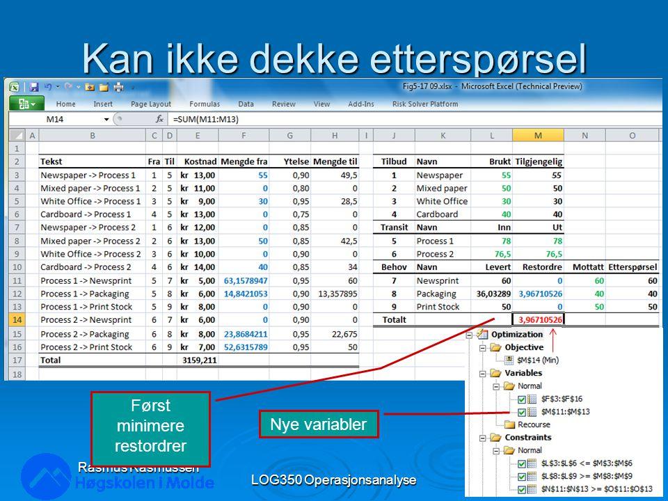 Kan ikke dekke etterspørsel LOG350 Operasjonsanalyse34 Rasmus Rasmussen Først minimere restordrer Nye variabler