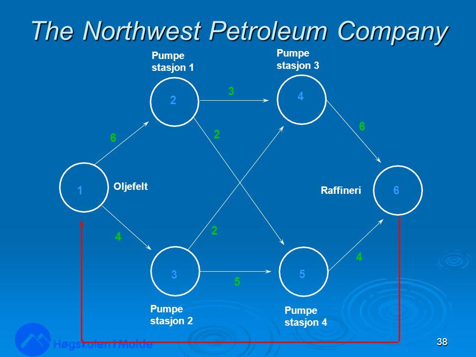The Northwest Petroleum Company 38 Oljefelt Pumpe stasjon 1 Pumpe stasjon 2 Pumpe stasjon 3 Pumpe stasjon 4 Raffineri 1 2 3 4 5 6 6 4 3 6 4 5 2 2