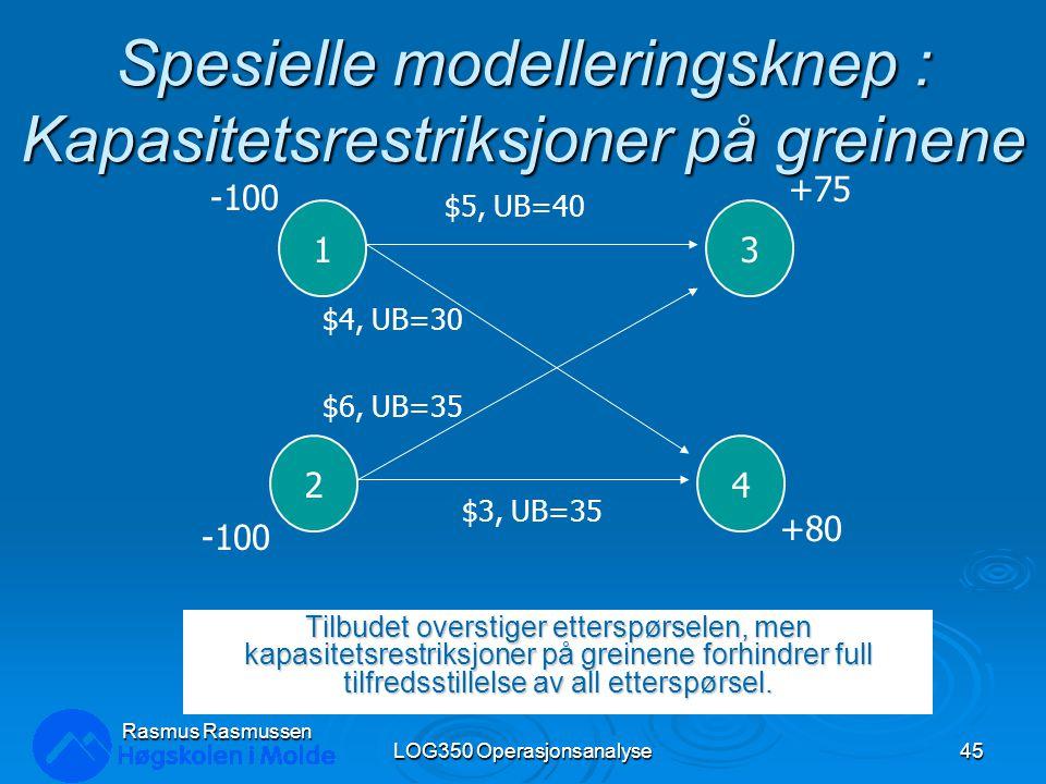 Spesielle modelleringsknep : Kapasitetsrestriksjoner på greinene Tilbudet overstiger etterspørselen, men kapasitetsrestriksjoner på greinene forhindrer full tilfredsstillelse av all etterspørsel.