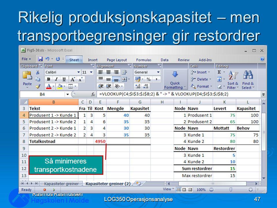 Rikelig produksjonskapasitet – men transportbegrensinger gir restordrer LOG350 Operasjonsanalyse47 Rasmus Rasmussen Så minimeres transportkostnadene