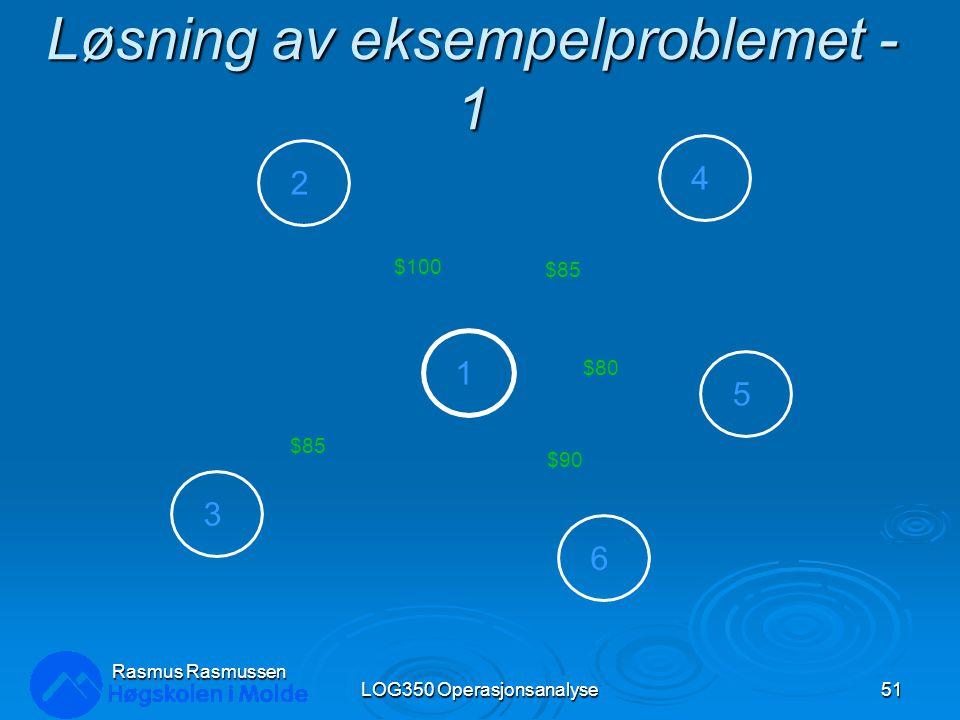 Løsning av eksempelproblemet - 1 LOG350 Operasjonsanalyse51 Rasmus Rasmussen 2 3 1 4 5 6 $100 $85 $90 $80 $85