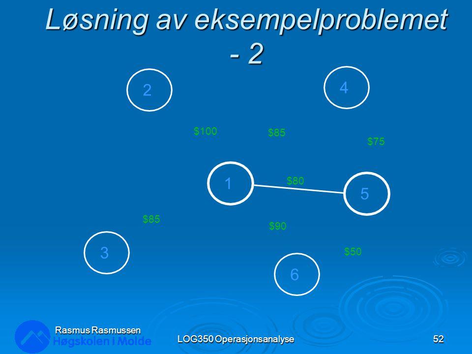 Løsning av eksempelproblemet - 2 LOG350 Operasjonsanalyse52 Rasmus Rasmussen 2 3 1 4 5 6 $100 $85 $90 $80 $85 $75 $50