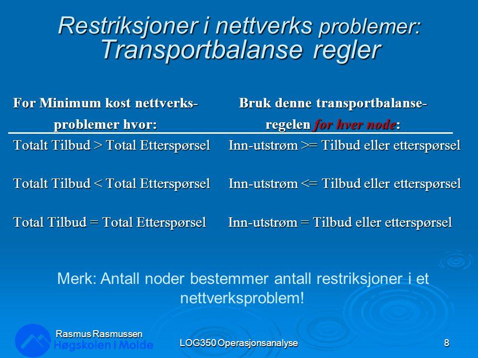 Transportbalansereglene vil ikke alltid fungere LOG350 Operasjonsanalyse9 Rasmus Rasmussen  Ved svinn eller kapasitetsbegrensinger på transporten, kan en ikke alltid på forhånd avgjøre om total kapasitet er tilstrekkelig til å dekke all etterspørsel.