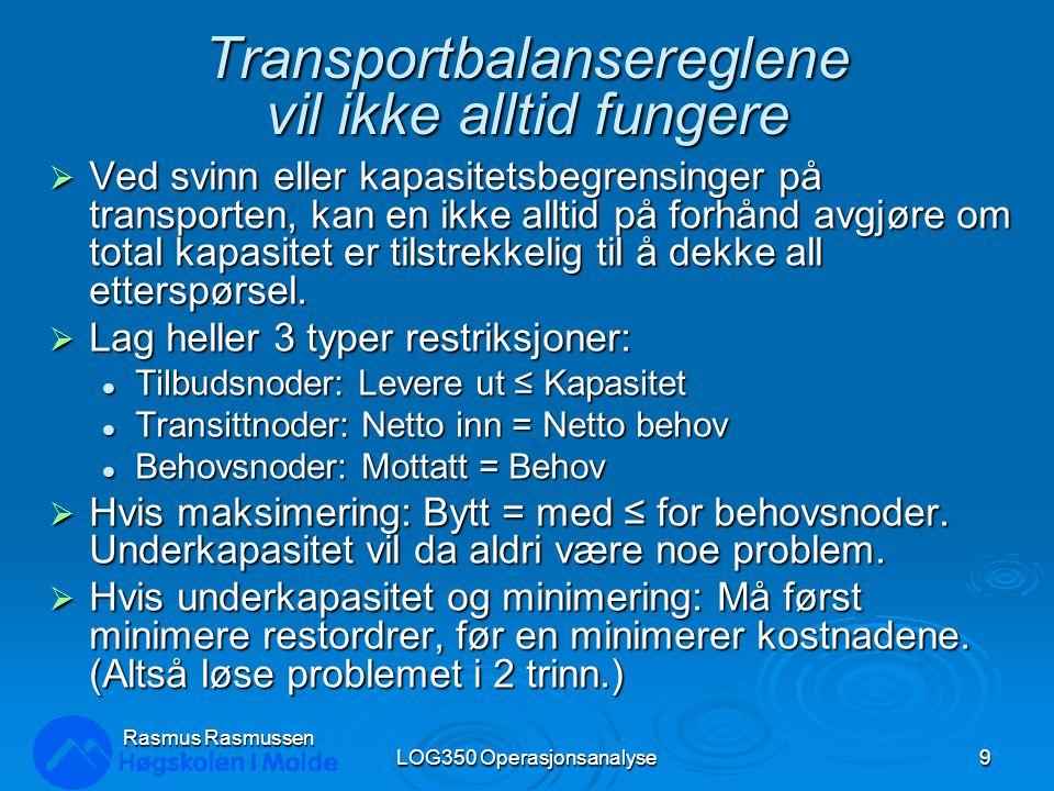 End of Chapter 5 LOG350 Operasjonsanalyse60 Rasmus Rasmussen