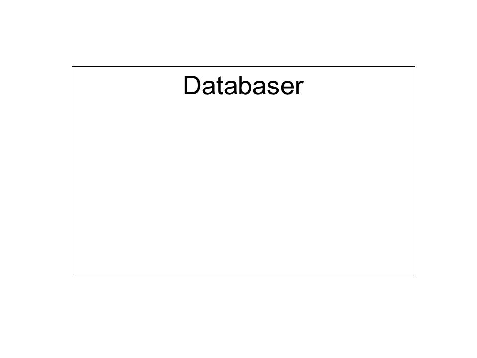 Introduksjon til Databaser Resten av foilene fra kap 10.1 som vi går gjennom på neste forelesning