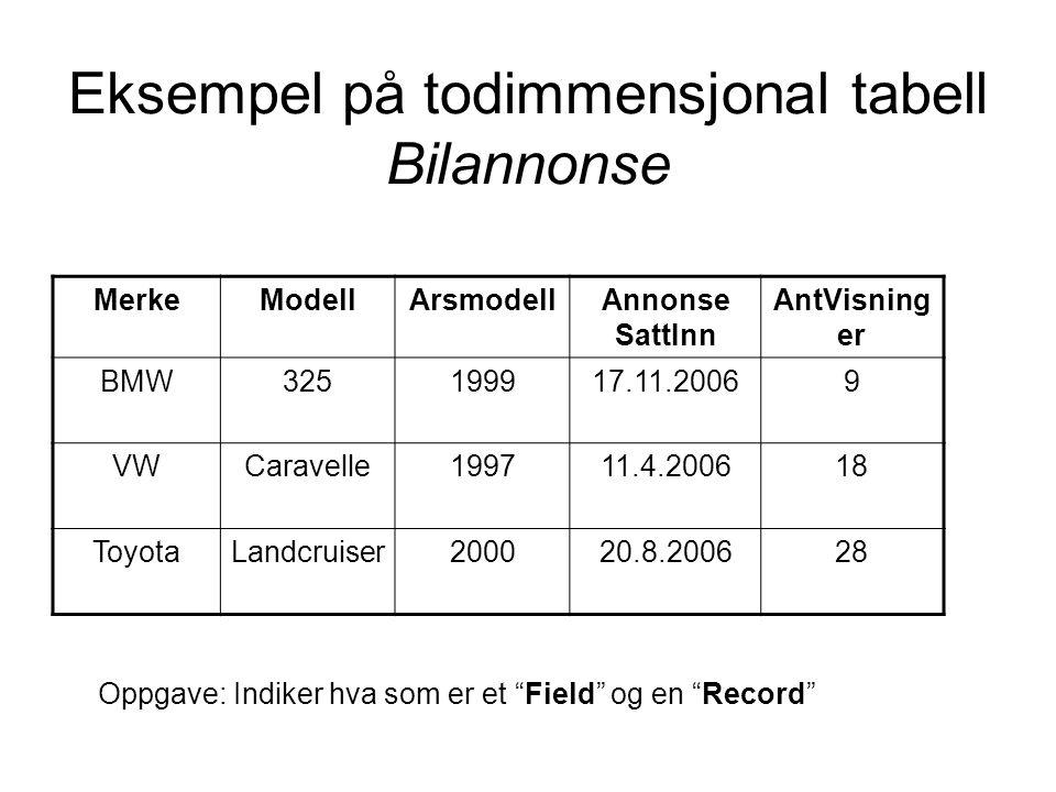 Eksempel på todimmensjonal tabell Bilannonse MerkeModellArsmodellAnnonse SattInn AntVisning er BMW325199917.11.20069 VWCaravelle199711.4.200618 ToyotaLandcruiser200020.8.200628 Oppgave: Indiker hva som er et Field og en Record