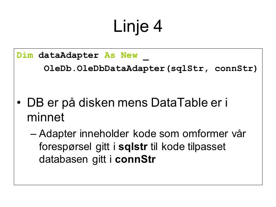 Linje 4 Dim dataAdapter As New _ OleDb.OleDbDataAdapter(sqlStr, connStr) DB er på disken mens DataTable er i minnet –Adapter inneholder kode som omformer vår forespørsel gitt i sqlstr til kode tilpasset databasen gitt i connStr