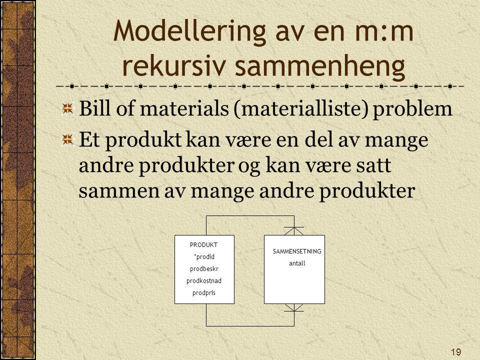 19 Modellering av en m:m rekursiv sammenheng Bill of materials (materialliste) problem Et produkt kan være en del av mange andre produkter og kan være satt sammen av mange andre produkter SAMMENSETNING antall PRODUKT *prodid prodbeskr prodkostnad prodpris