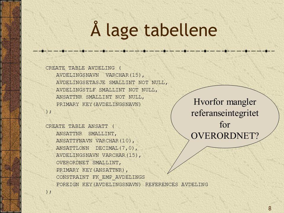 8 Å lage tabellene CREATE TABLE AVDELING ( AVDELINGSNAVN VARCHAR(15), AVDELINGSETASJE SMALLINT NOT NULL, AVDELINGSTLF SMALLINT NOT NULL, ANSATTNR SMALLINT NOT NULL, PRIMARY KEY(AVDELINGSNAVN) ); CREATE TABLE ANSATT ( ANSATTNRSMALLINT, ANSATTFNAVN VARCHAR(10), ANSATTLONN DECIMAL(7,0), AVDELINGSNAVN VARCHAR(15), OVERORDNET SMALLINT, PRIMARY KEY(ANSATTNR), CONSTRAINT FK_EMP_AVDELINGS FOREIGN KEY(AVDELINGSNAVN) REFERENCES AVDELING ); Hvorfor mangler referanseintegritet for OVERORDNET?