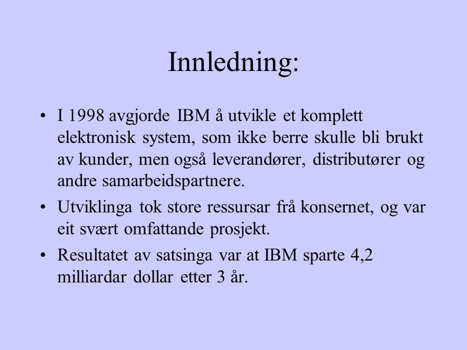 Innledning: I 1998 avgjorde IBM å utvikle et komplett elektronisk system, som ikke berre skulle bli brukt av kunder, men også leverandører, distributører og andre samarbeidspartnere.